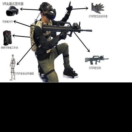 虚拟军警训练系统